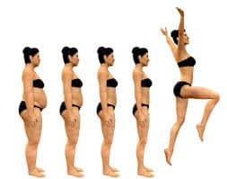 A woman losing weight as you move along the line until she leaps into the air when she has achieved her ideal weight