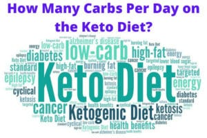 How Many Carbs Per Day on the Keto Diet