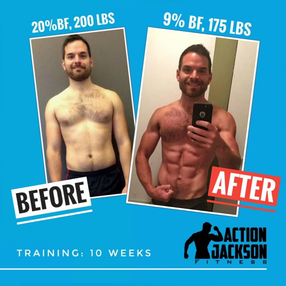 Michael's Transformation Using 7 Secrets For Chiseled Abs
